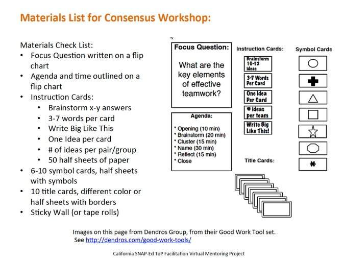 list of materials needed and images of cards-instructions-charts